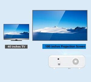 Image 3 - Smartldea الأصلي HD 1280x720P جهاز عرض صغير LED السينما المنزلية متعاطي المخدرات ac3 دولبي فيلم لعبة فيديو Proyector أندرويد واي فاي الخيار