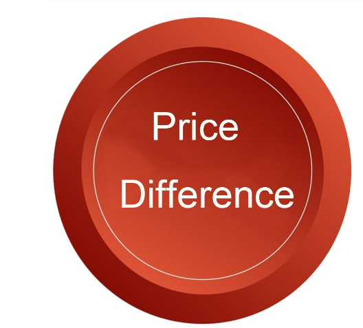 Price Difference From Customer