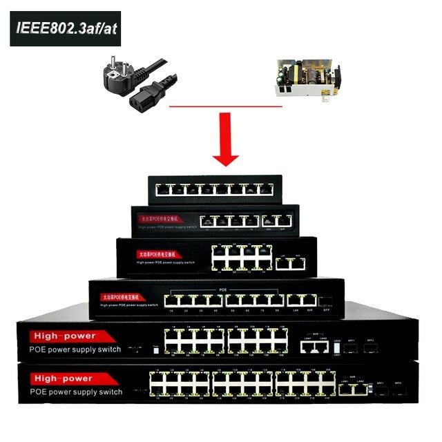 Switch Ethernet 24 Ports, 52V POE, 10/100 mb/s, avec caméra IP IEEE 802.3 AF/AT, interrupteur réseau sans fil, AP intégré