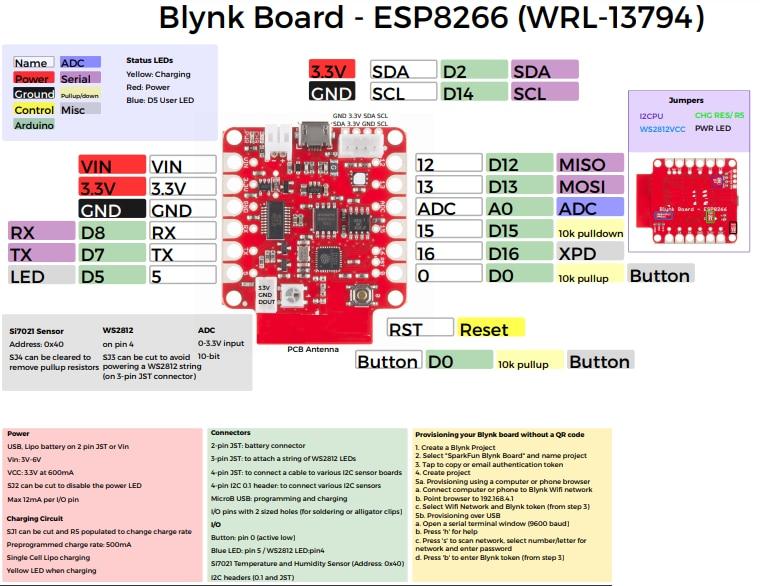Blynk плата-WiFi IoT модуль с ESP8266 для Android/iOS - WRL-13794