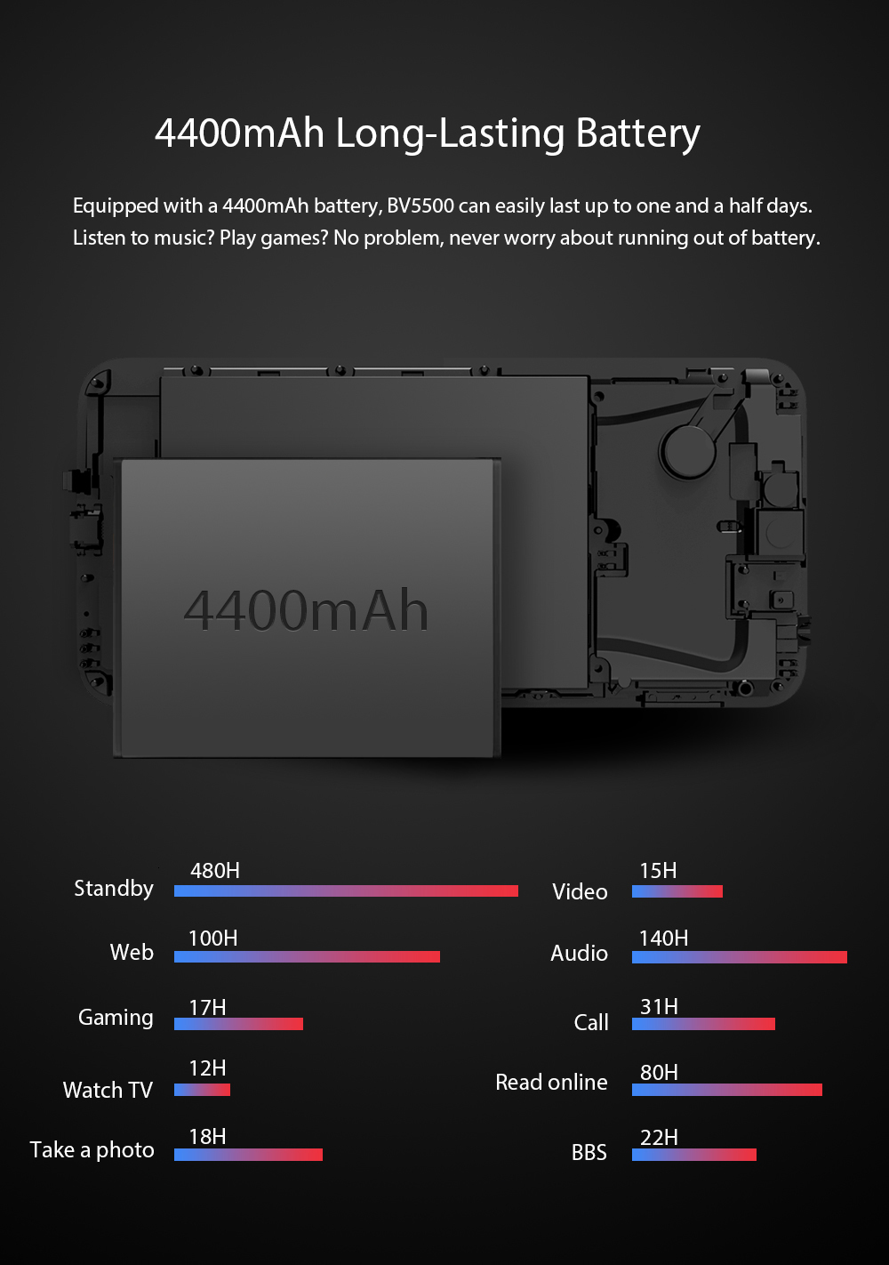 Waterproof rugged Mobile 16GB 13