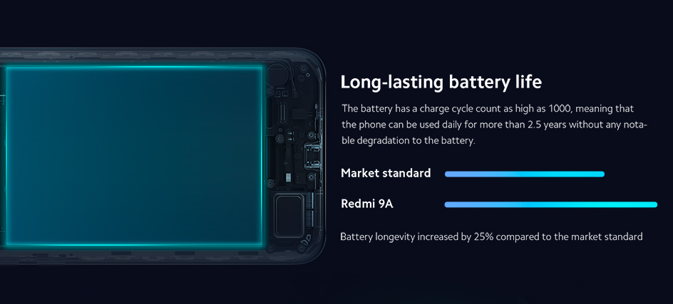 Note:Global Version Redmi 9A 2GB 32GB with Original EU Charger. CPU ---------- Helio G25 Octa…