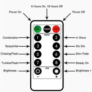 Image 4 - 2*1M LED 防水リモートコントロール 8 モードセットのバッテリーボックス Led カーテンロマンチックなクリスマスの結婚式ホーム屋外照明