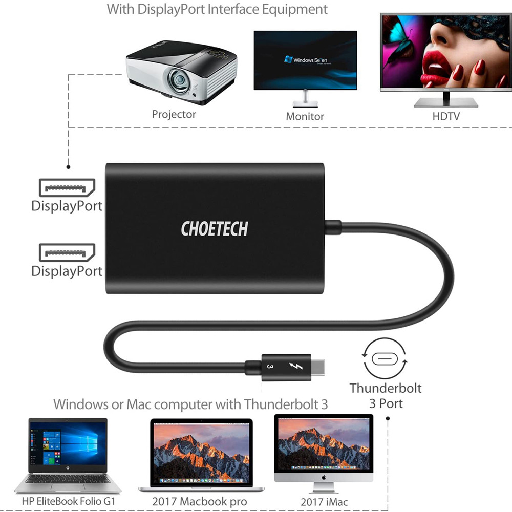 CHOETECH Thunderbolt 3 to Dual Display Port Adapter For Mac &Windows Thunderbolt 3 Computers (Support Dual 4K 60Hz or Single 5K)