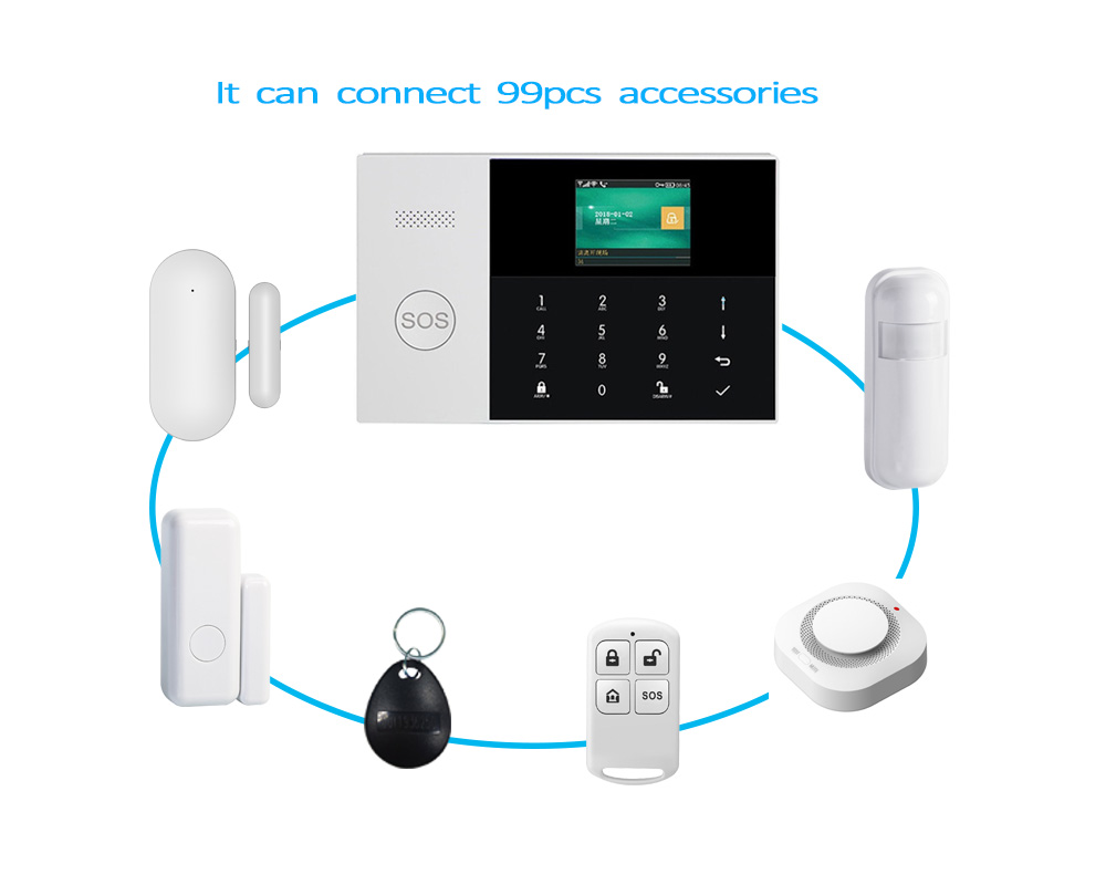 PGST 3G WIFI GPRS Wireless Home Security Alarm System & Einbrecher Home Alarm mit Android ISO Signaling für Wohn alarm