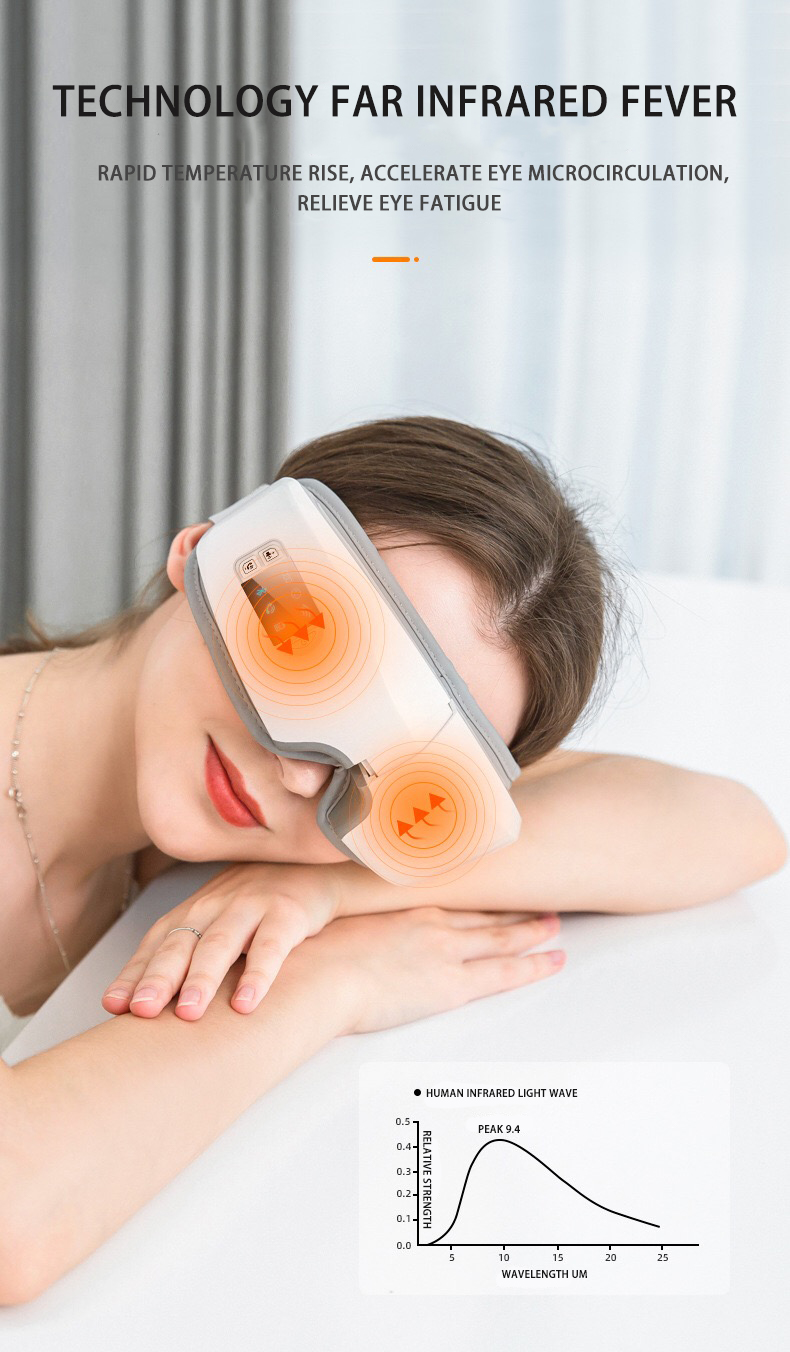4D Smart Eye Massager Machine For Eye Fatigue Dry Eyes