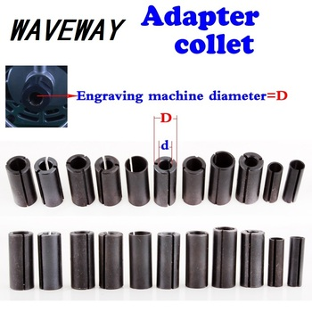 1 pcs High Precision Adapter collet shank CNC router tool Adapters holder 12.7mm change to 6.35mm/ 8-6.35/ 8-6/ 12.7-8mm 6mm siz high quality 1pc 12 7mm to 6mm 1 8 inch precision engraving bit cnc router tool adapter for collet wear resistance best price href page 4 page 3
