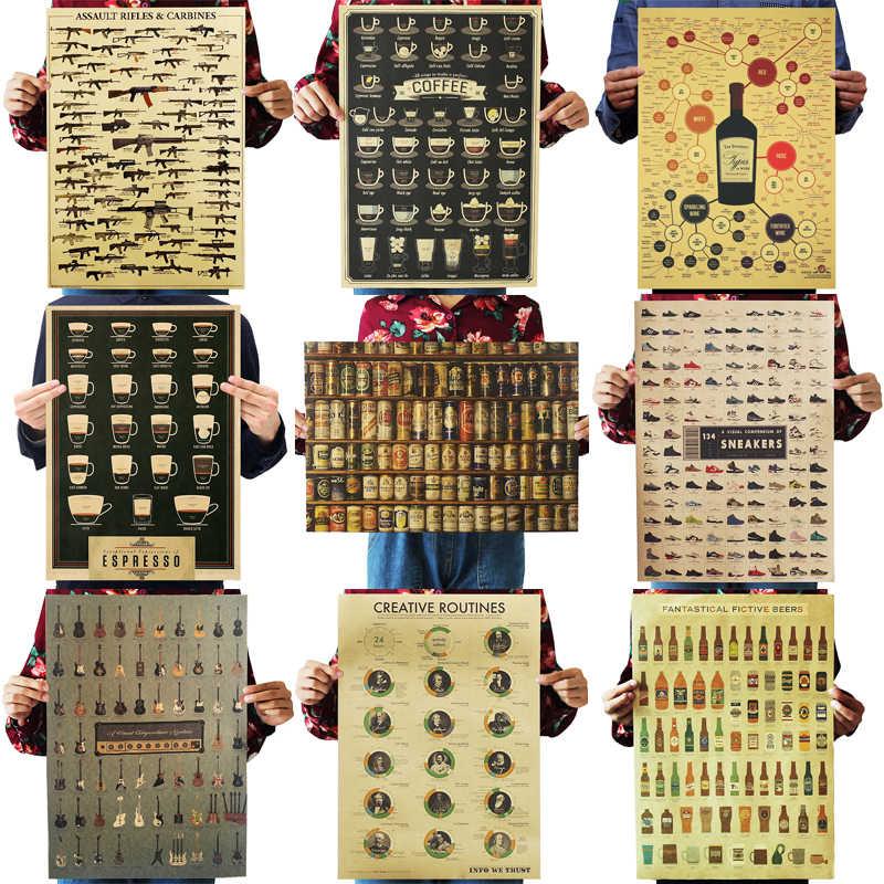 DLKKLB kawy piwo broń kolekcja wina plakat Cafe bary DecorDecorative obrazy w stylu Vintage plakat Retro 51*35cm naklejki ścienne