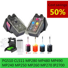 2 PC PG510 CL511 Refillable ink cartridge PG 510 CL 511 PG-510 CL-511 for Canon IP2700 MP240 MP250 MP260 MP270 MP280 MP480 MP490