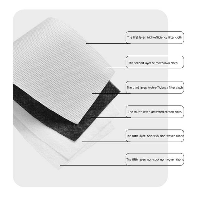 100pcs/Lot Layers PM2.5 KN95 Activated Carbon Filter for Mouth Mask Dust Mask Filter Protective Filter Media Flu-proof Filter 2