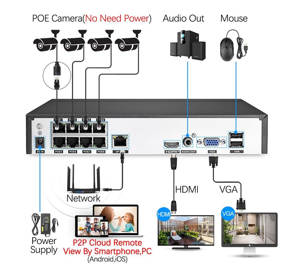 Techage 8CH 1080P NVR Kit POE Sicherheit Im Freien Wasserdichte Kamera System 2MP Audio IP Kamera IR-Cut CCTV video Überwachung Set