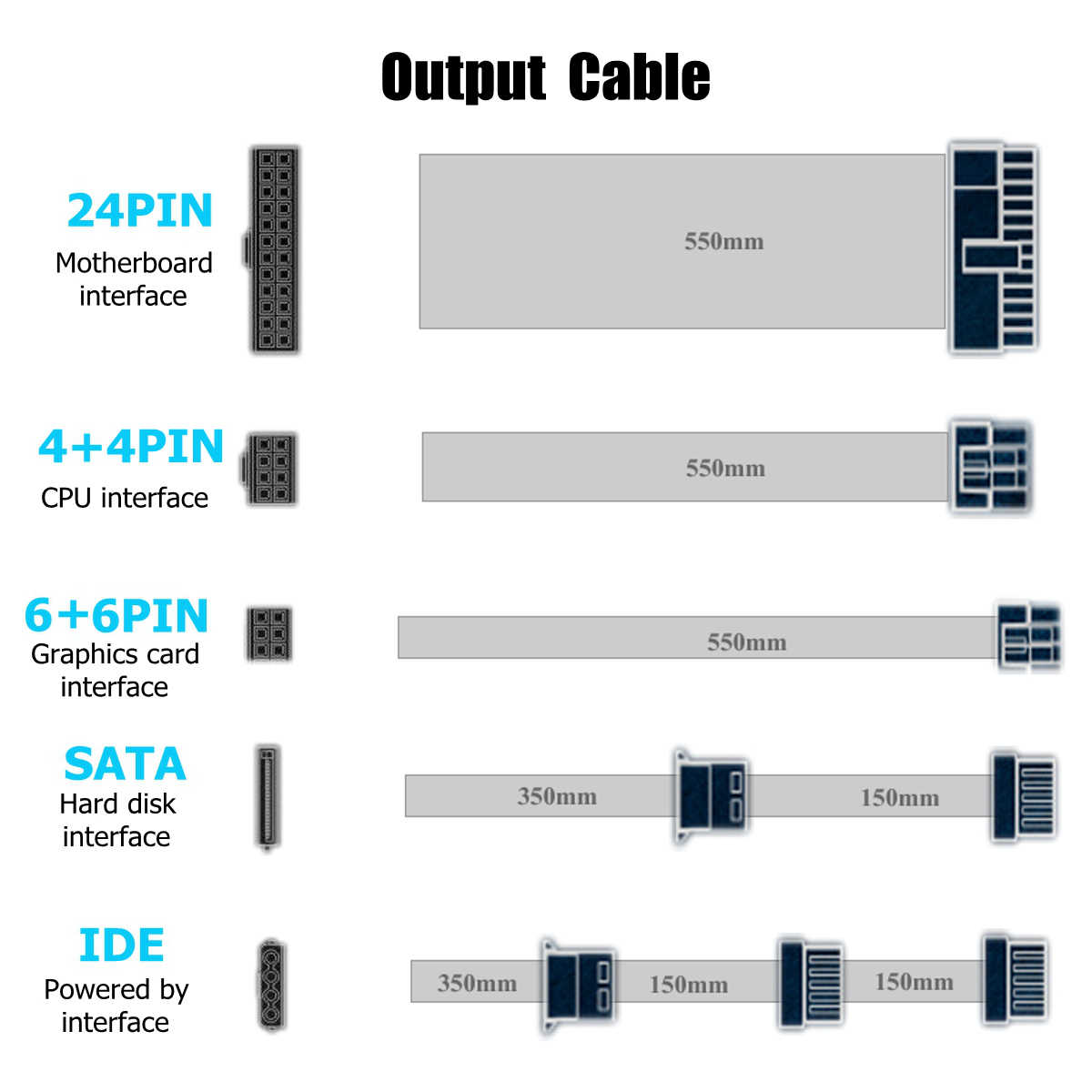AU/EU/Us-stecker MAX 700W PCI SATA ATX 12V Gaming PC Netzteil 24Pin/ molex/Sata 700Walt 12CM Lüfter Computer Netzteil Für BTC