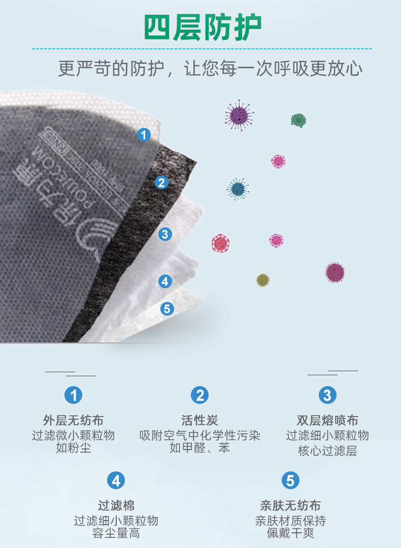 POWECOM 6-layer Filter Activated Carbon KN95 Mask Face masks Protective KN95Mask Mouth Anti-Dust Meltblown cloth Earloops Mask
