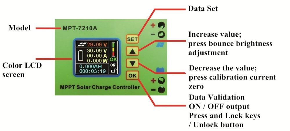 do impulso 0-10a da bateria de lítio
