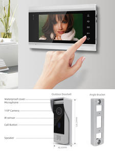 SPhone-Intercom-Syste...