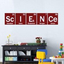 Science Periodic Table Wall Decal - Elements Vinyl Wall Art Sticker- Classroom School Decoration Decor DIY SK50