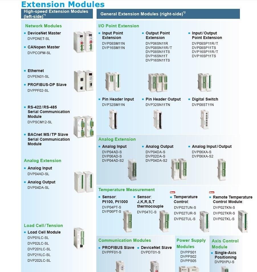 Cheap Controlador CNC