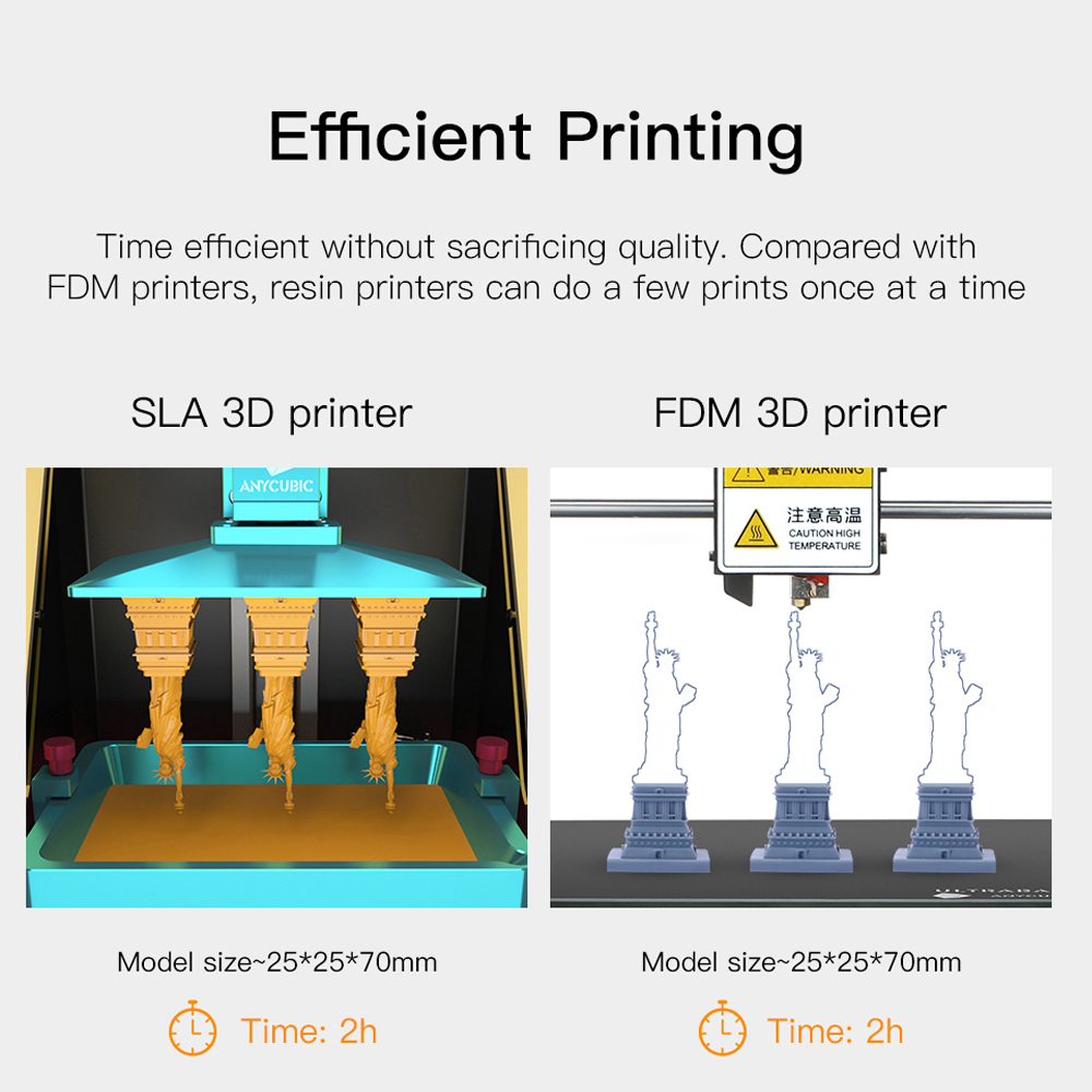 Image 3 - 2019 ANYCUBIC 3D Printer PHOTON 2.8 Touch 2K Screen Resin Fep sheet SLA/LCD UV Light Cure Slicer Speed Impresora 3d Stampante-in 3D Printers from Computer & Office