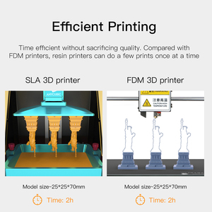 Image 3 - 2019 ANYCUBIC الفوتون DIY 3D طابعة 2.8 اللمس 2K شاشة الراتنج SLA/LCD ضوء الأشعة فوق البنفسجية علاج القطاعة imprimante 3d impresora stampante 3D