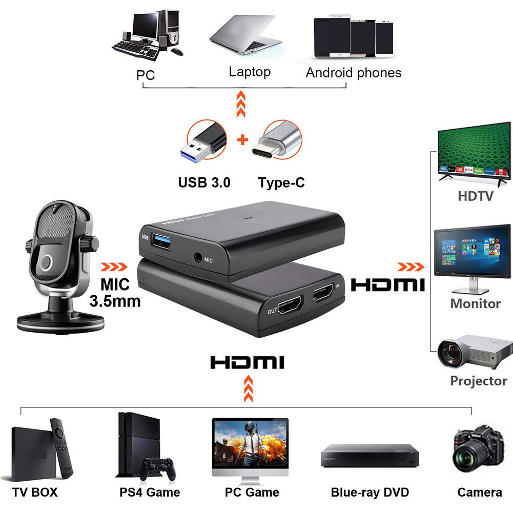 Alloy HDMI Video Capture Card to USB 3.0 HD 1080P Game Record Box Live Streaming