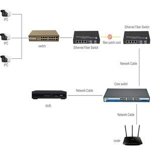 Image 5 - กิกะบิตอีเธอร์เน็ตสวิทช์ SFP ไฟเบอร์สวิทช์ 10/100/1000 Mbps ใยแก้วนำแสงแปลงสื่อ 2 * SFP ไฟเบอร์พอร์ตและ 2 4 8 RJ45 พอร์ต UTP 2G2 / 4 / 8E ไฟเบอร์อีเธอร์เน็ตสวิทช์