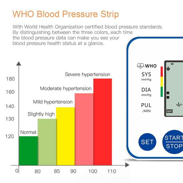 Blood Pressure Monitor Upper Arm Automatic Digital Blood Pressure Monitor Cuff Home BP Sphygmomanometers with Large