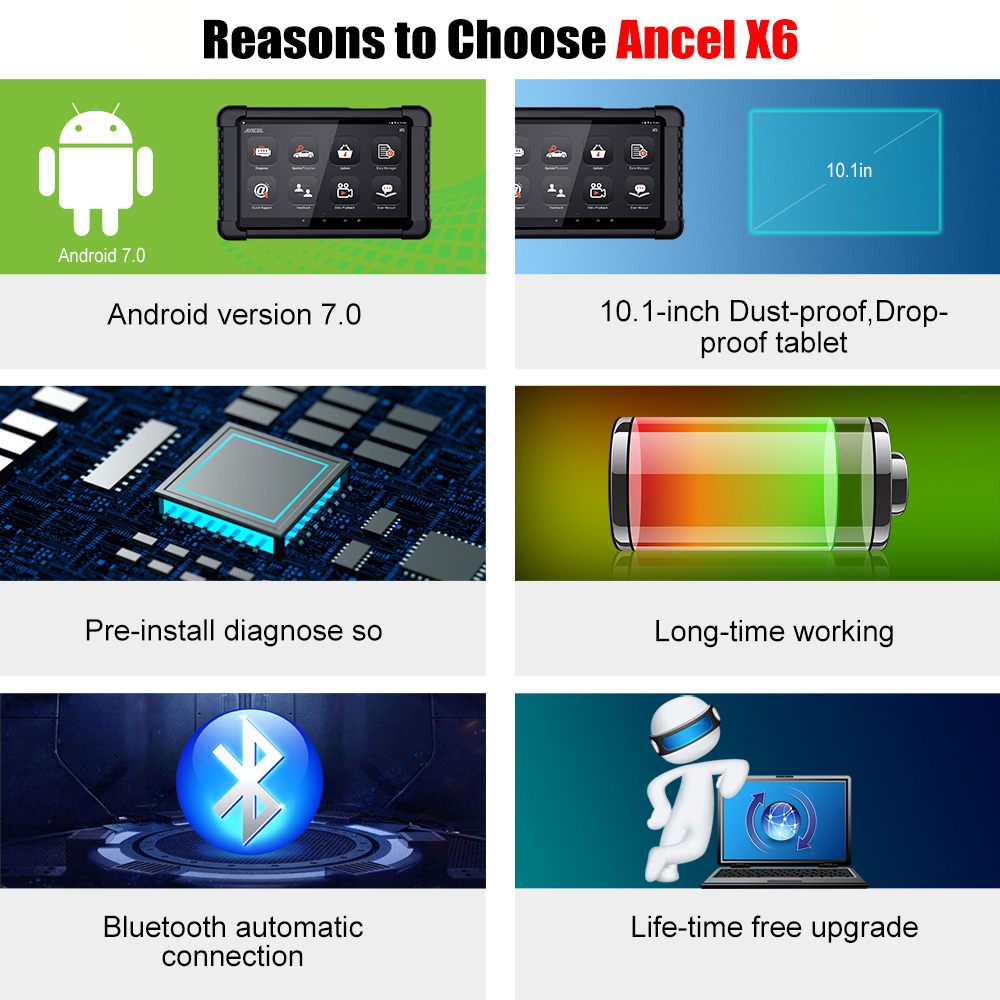 Image 3 - Ancel X6 OBD2 Automotive Scanner Wifi BT Obd 2 ABS Airbag Oil EPB DPF Reset Android Bluetooth Car Diagnostic Tool Free Update-in Code Readers & Scan Tools from Automobiles & Motorcycles on