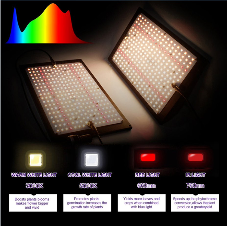 Spain Warehose Dropshipping 240W Led Grow Light Quantum Board Full Spectrum Samsung LM301B 3500K 660nm DIY (MW-XLG -Driver)