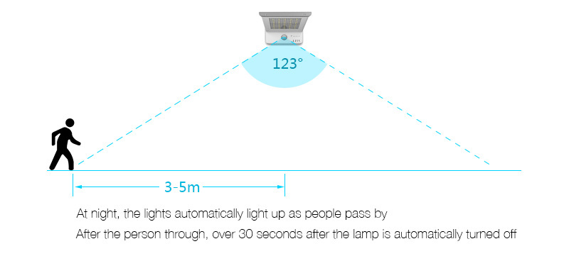 35L SOCO White Solar Wall Lamp (6)