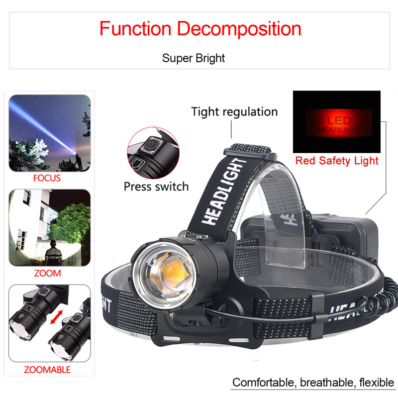 Image 4 - 100000LM XHP70.3 LED most powerful Headlamps Heavy foggy snowy work light  XHP70.2 headlights torch ZOOM use 3x18650 Battery-in Headlamps from Lights & Lighting