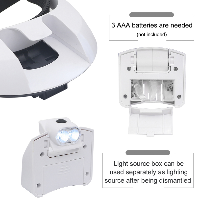 Tools : Illuminated Helmet Magnifier 2 LED Headband Magnifying Glasses f  Antique Appreciation Stamp Collection 1X 1 5X 2X 2 5X 3 5X