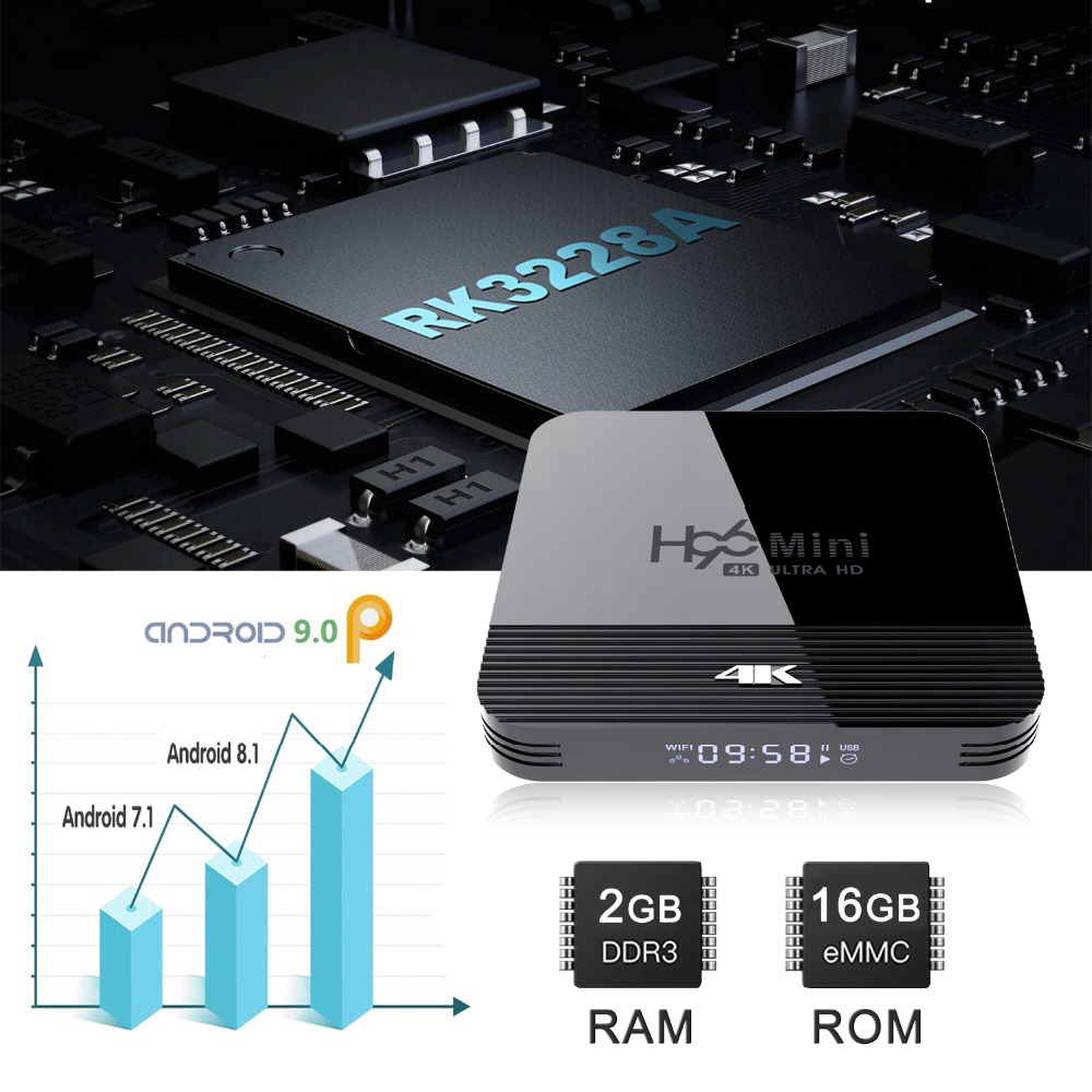 RK3228A H96 MINI Android 9.0 Smart TV Set box Wi-Fi Bluetooth 4.0 YouTube and Google Player 9