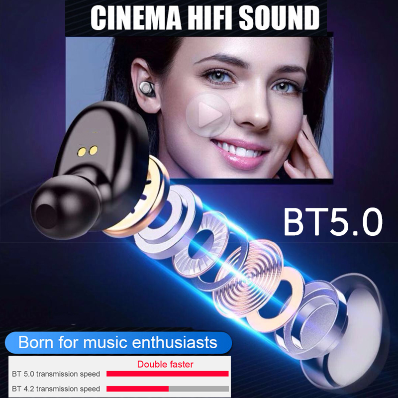 AERBOS Mini Twins Wireless Earphones Bluetooth 5.0 Stereo Headset Sport Headphone In-Ear Earbuds With Charging for Smartphone