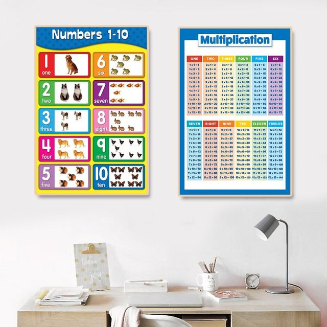 1PC Children Kids Educational Maths Wall Poster Charts Multiplication Additon Subtraction Learning School Supplies C26
