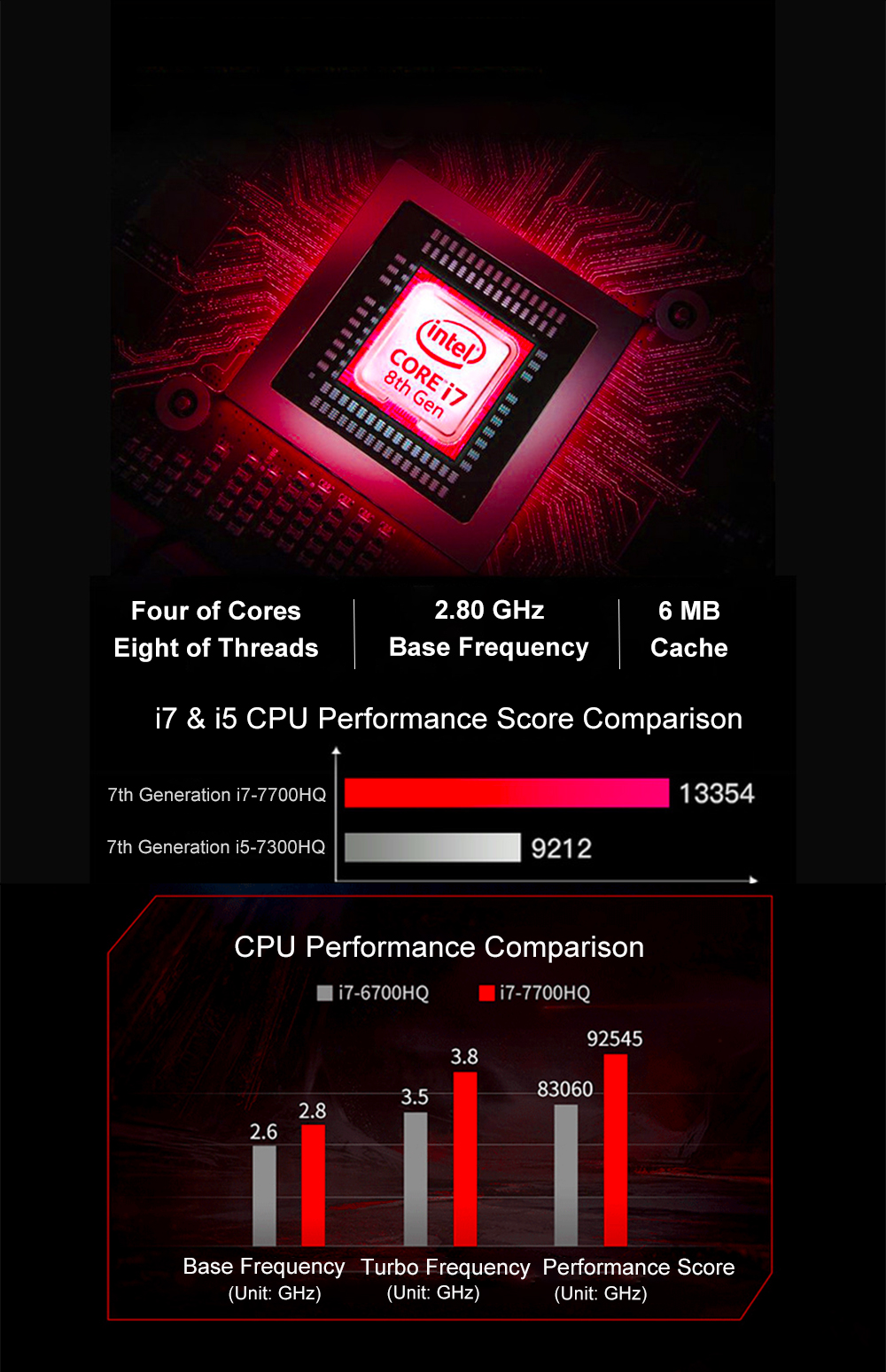 "H480913fa706a4c1db130a134ab85a445i 15.6"" Intel Core i7-7700HQ NVIDIA GTX1060 Dedicated Graphics Windows 10 8GB RAM 512GB SSD Game Laptop Backlit Keyboard Notebook"