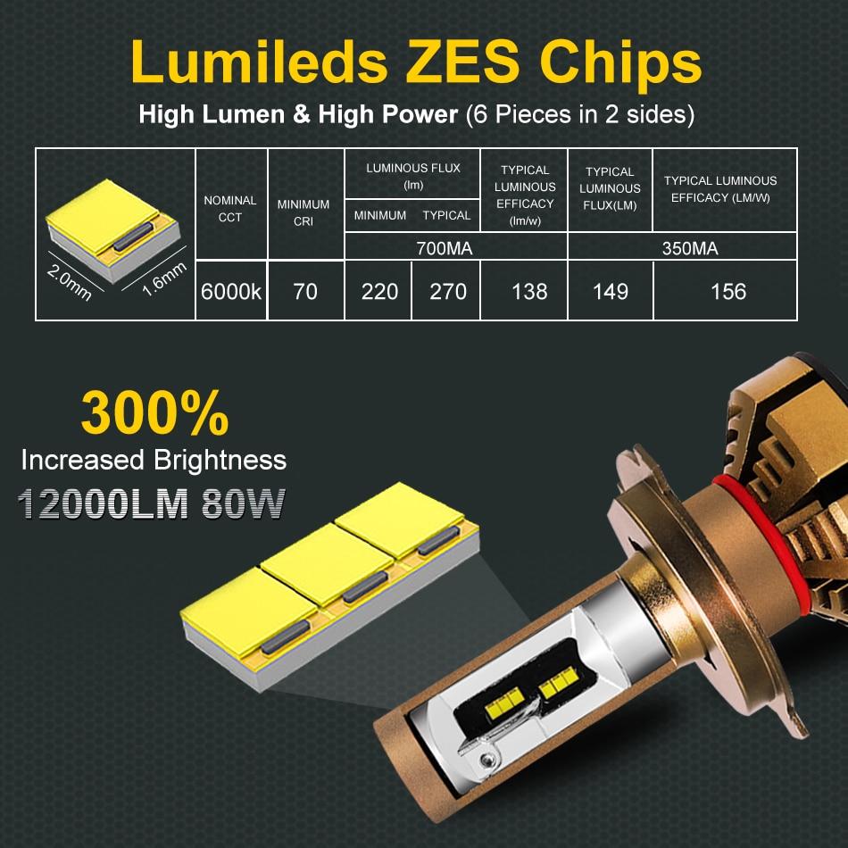 Image 3 - roadsun H7 Led H4 H1 With luxeon ZES Chips Car Headlight Bulbs H11 LED H8 H9 HB3 9005 HB4 9006 Auto Lamp 6000K 12V 12000LMCar Headlight Bulbs(LED)   -