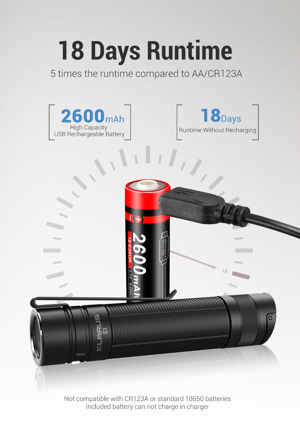 bateria 18650, para acampamento e caminhada