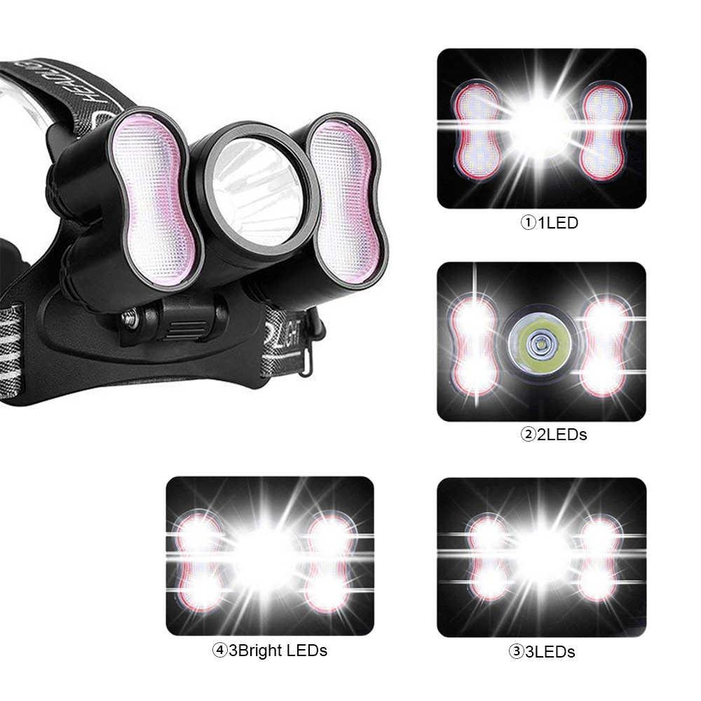 Kopf lampe USB Aufladbare LED wasserdicht für jagd T6 scheinwerfer 90 ° Rotation intelligente licht sensing kopf licht Camping