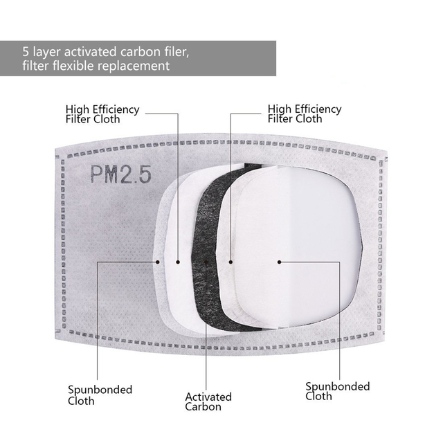 10Pcs PM2.5 Mouth Mask Replaceable Filter-slice 5 Layers Non-woven Activated Carbon Face Mask Filter for Child Kids 2