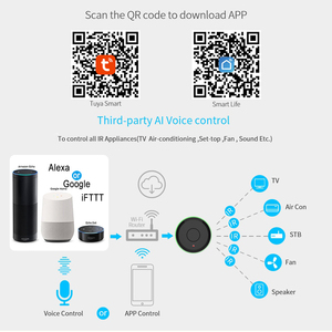 Image 3 - Tuya casa inteligente wifi ir controle remoto de voz ar condicionado caixa tv via alexa google sem fio universal ir controlador