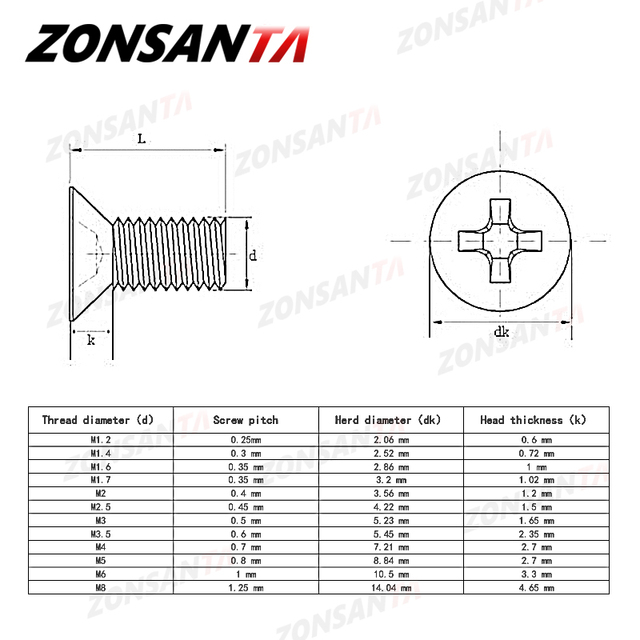 ZONSANTA Flat Screw M1.2 M1.4 M1.6 M2 M2.5 M3 M4 M5 M6 DIY Mini Micro Computer Small Cross Phillips Flat Bolt Notebook Screws 6