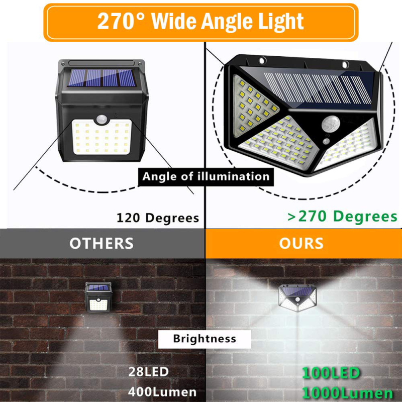 100LED Solar Light 2/1 Outdoor Wall Lamp Night Long-time Lighting PIR Motion Sensor Wall Lamp Waterproof Energy-saving Lamp