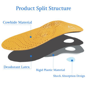 Image 2 - KOTLIKOFF High quality Leather orthotics Insole for Flat Foot Arch Support 25mm orthopedic Silicone Insoles for men and women