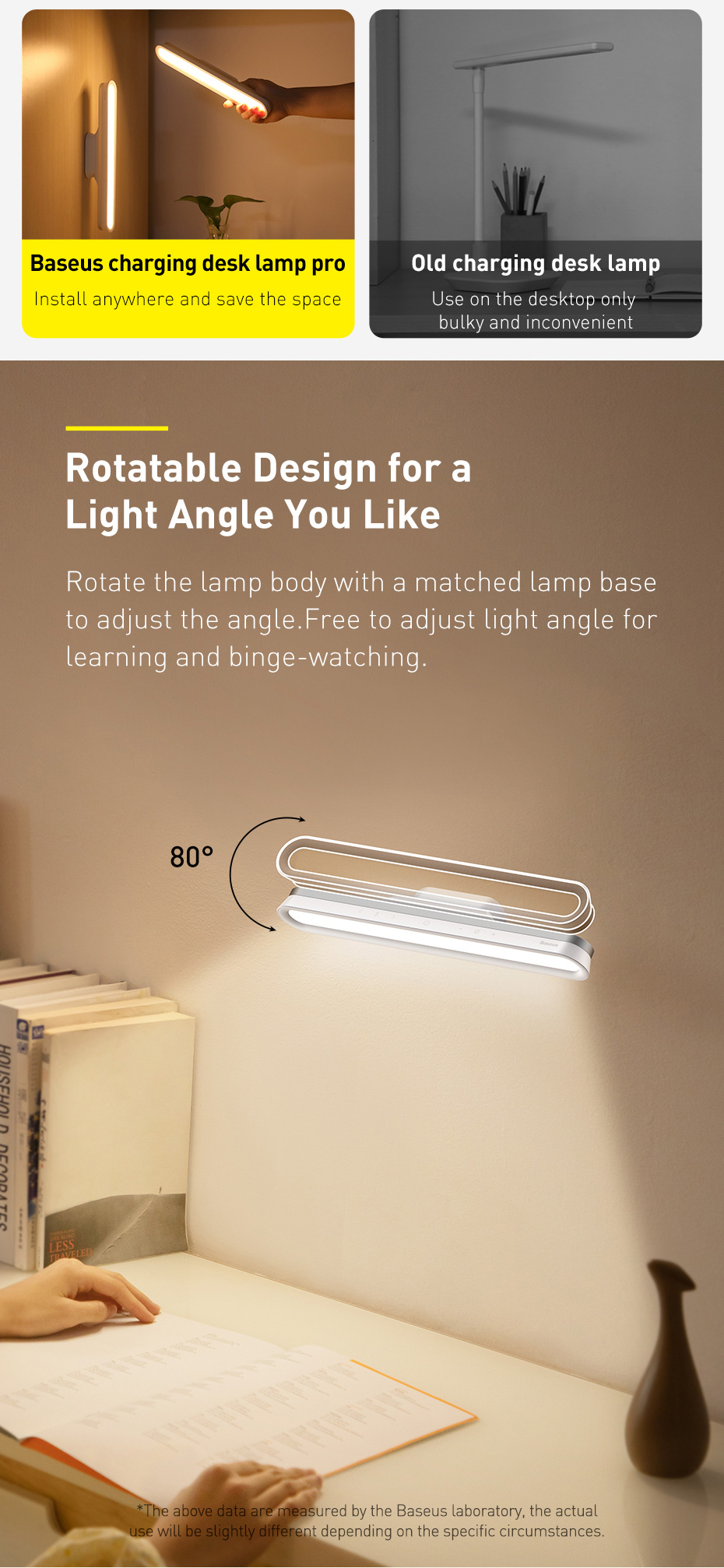 Magnetic Table Lamp Hanging Wireless Touch LED Desk Lamp Stepless Dimming USB Night Light