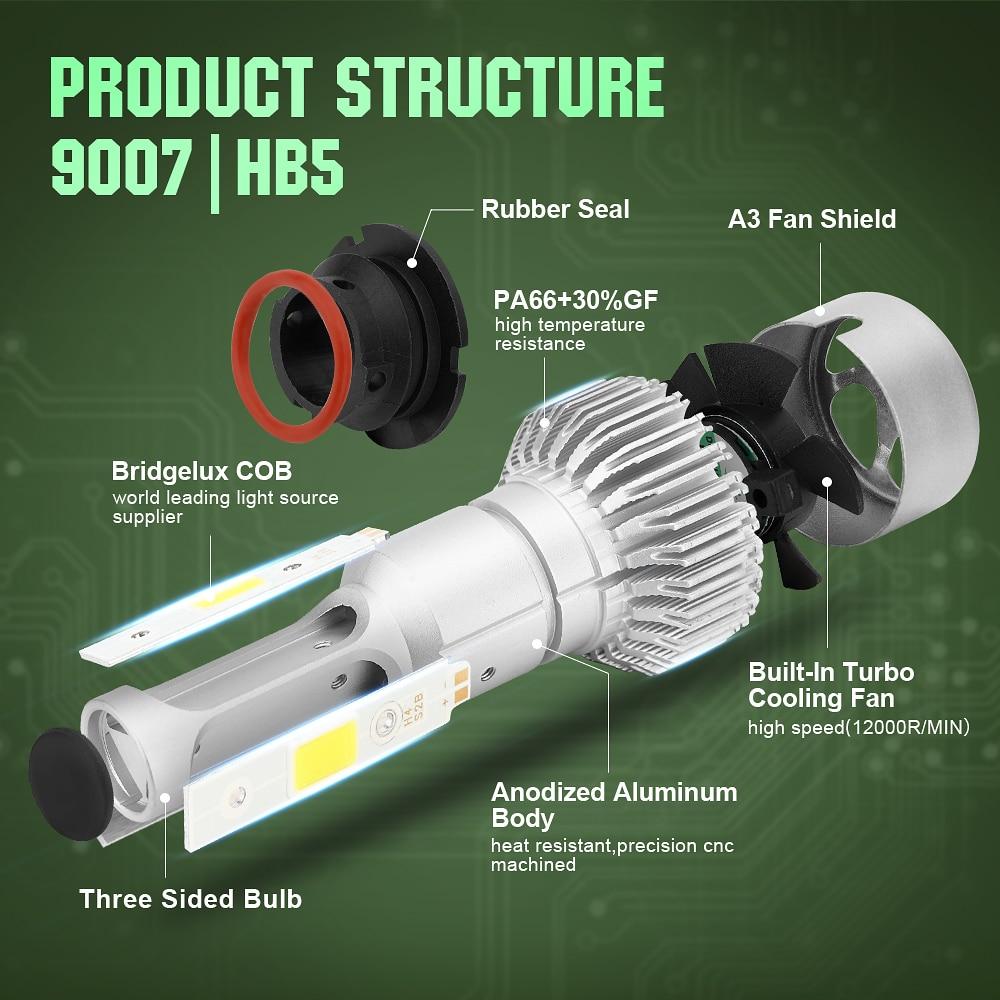 9007-5双灯-模板-产品结构