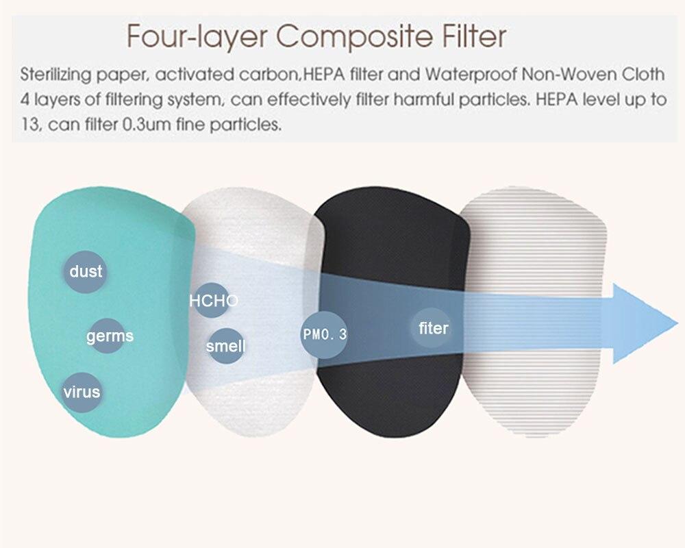 Xiaomi mijia q7 máscara protetora elétrica poluição
