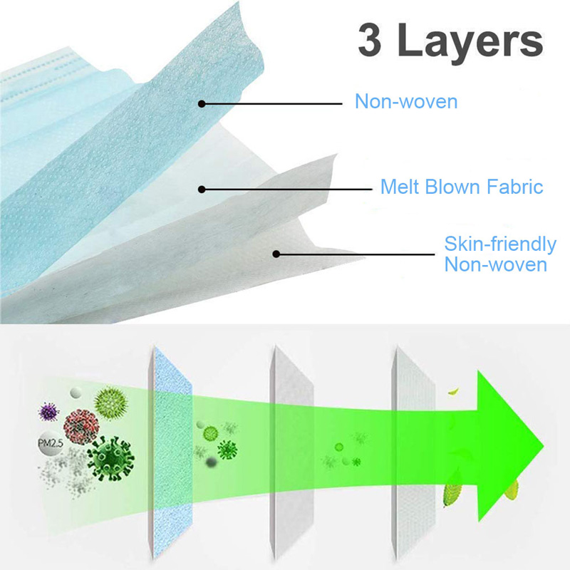 10 шт пылезащитные маски одноразовые лица рот фильтрации бактерии доказательство 2020 грипп против пыли 3 фильтра против корабля 24 часа