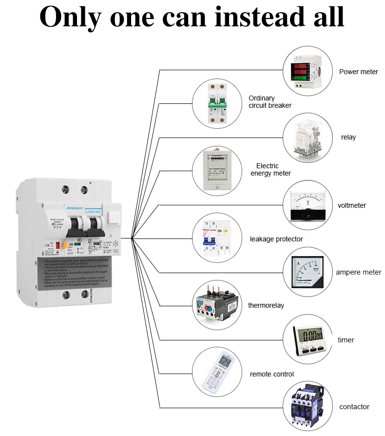 Controle de casa inteligente