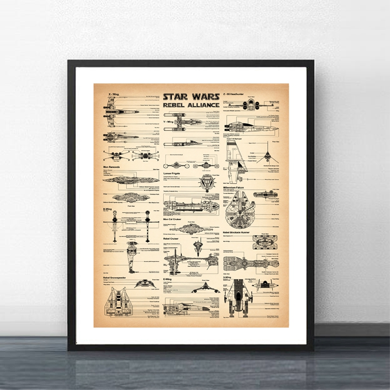 Star Wars Spaceships Chart Canvas Poster Home Decor