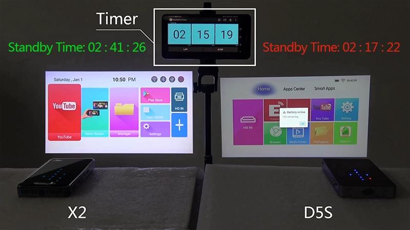 时间对比-800px